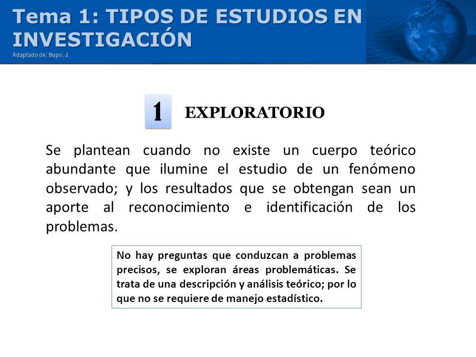 1 Tema 1: TIPOS DE ESTUDIOS EN INVESTIGACIÓN EXPLORATORIO
