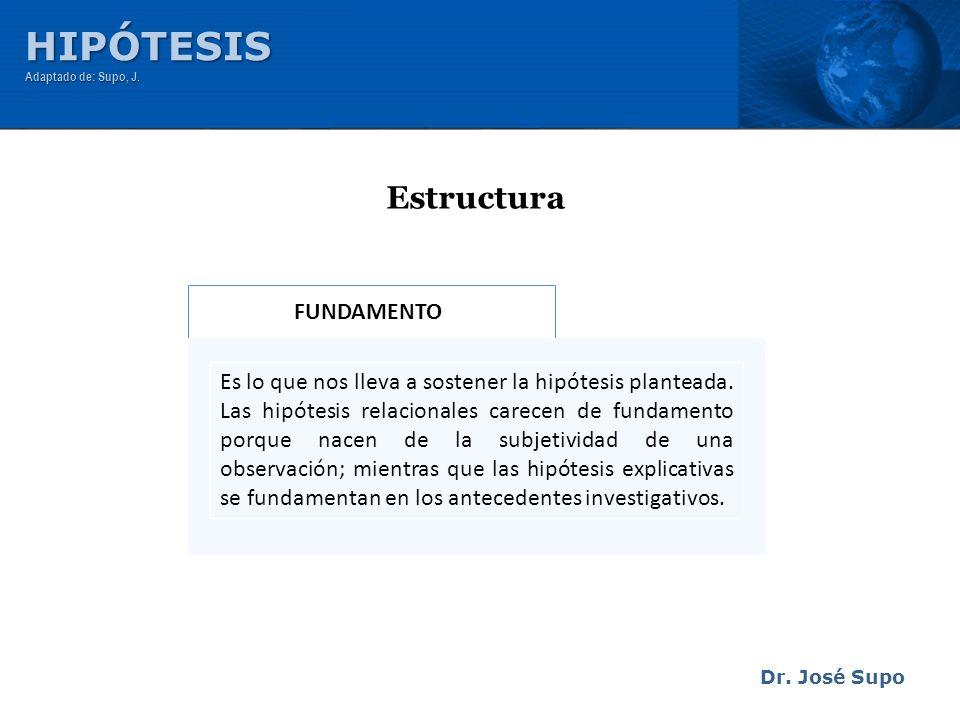 HIPÓTESIS Estructura FUNDAMENTO