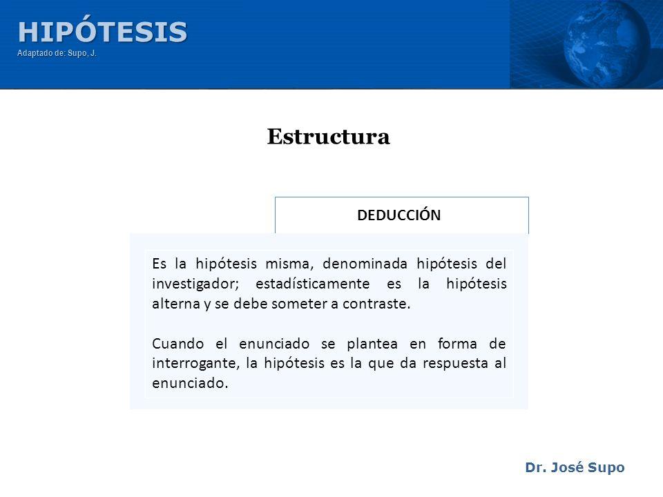 HIPÓTESIS Estructura DEDUCCIÓN