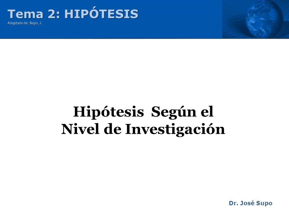 Hipótesis Según el Nivel de Investigación