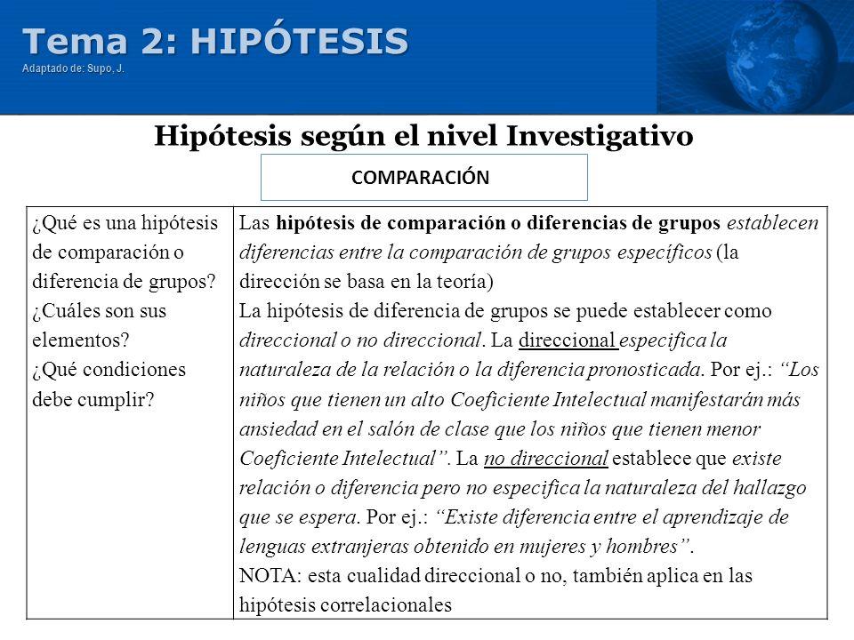 Hipótesis según el nivel Investigativo