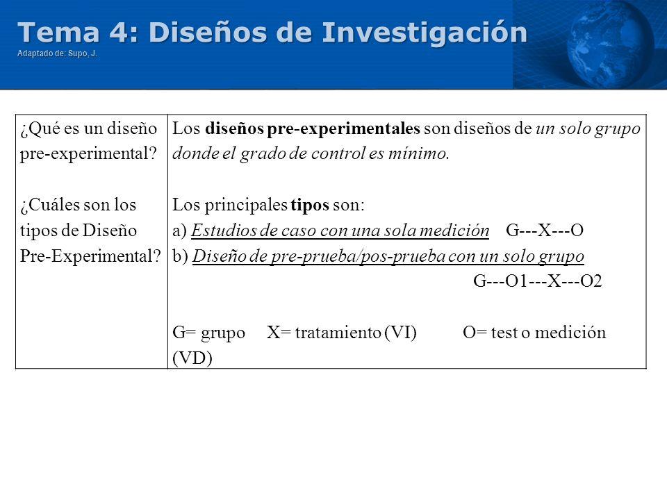 Tema 4: Diseños de Investigación