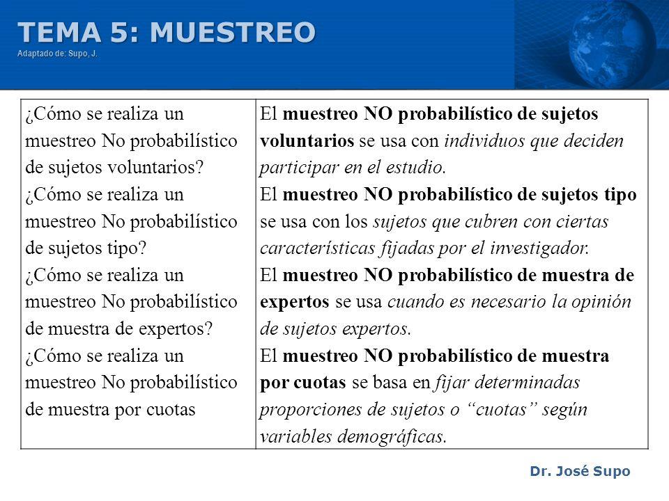 TEMA 5: MUESTREO Adaptado de: Supo, J. ¿Cómo se realiza un muestreo No probabilístico de sujetos voluntarios