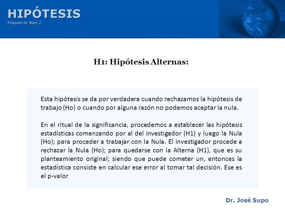 H1: Hipótesis Alternas: