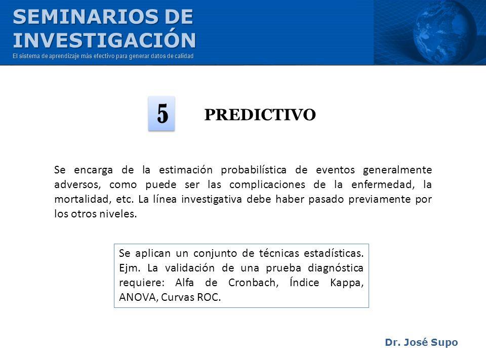 5 SEMINARIOS DE INVESTIGACIÓN PREDICTIVO
