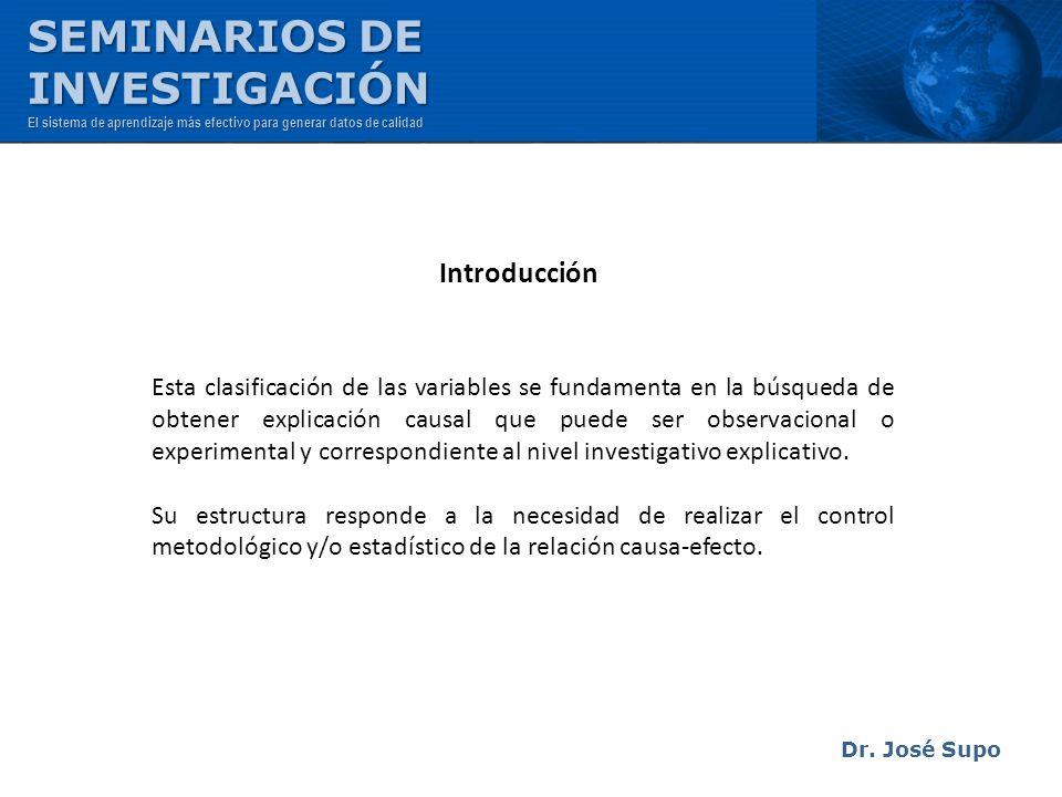 SEMINARIOS DE INVESTIGACIÓN Introducción