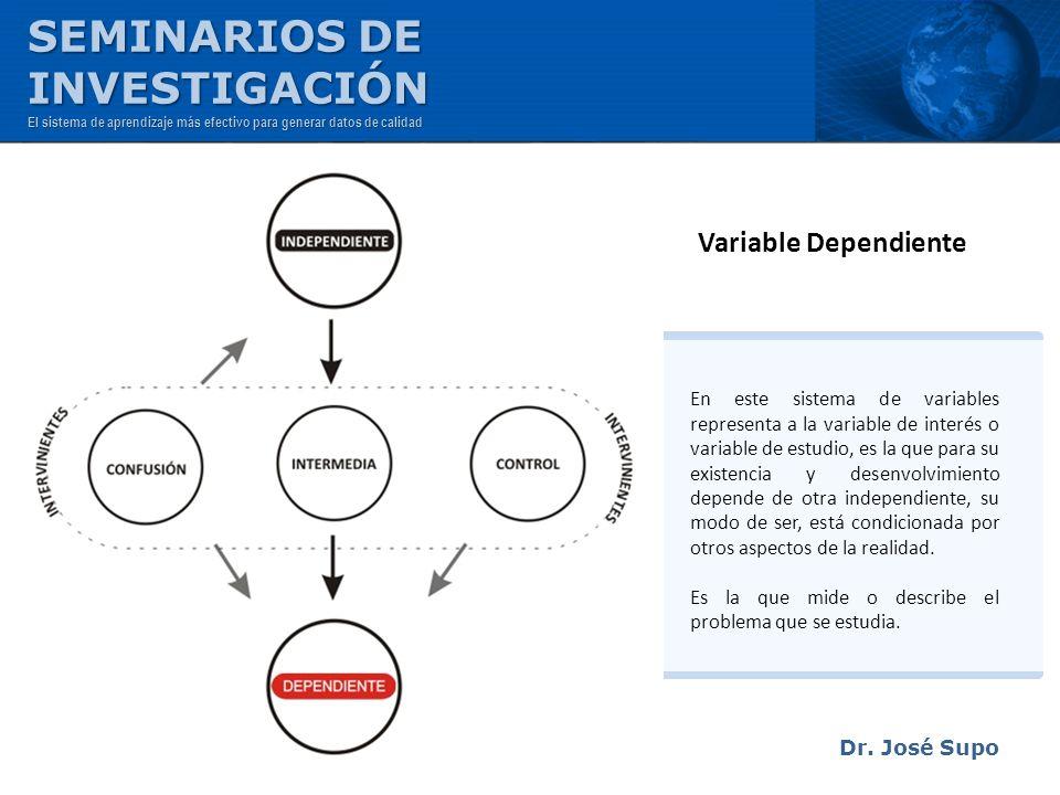 SEMINARIOS DE INVESTIGACIÓN Variable Dependiente