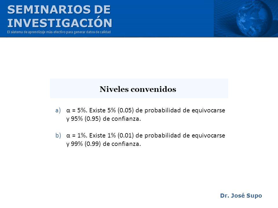 SEMINARIOS DE INVESTIGACIÓN Niveles convenidos