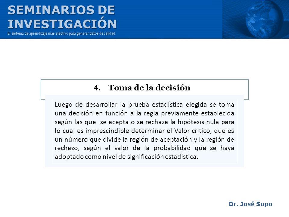 SEMINARIOS DE INVESTIGACIÓN 4. Toma de la decisión