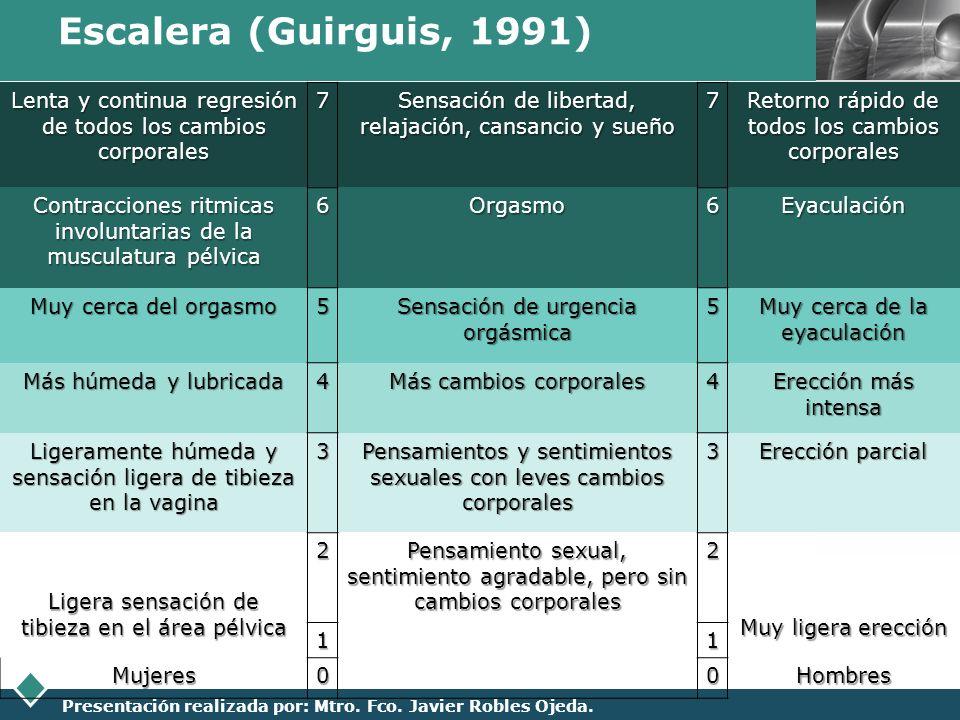 Escalera (Guirguis, 1991) Lenta y continua regresión de todos los cambios corporales. 7. Sensación de libertad, relajación, cansancio y sueño.