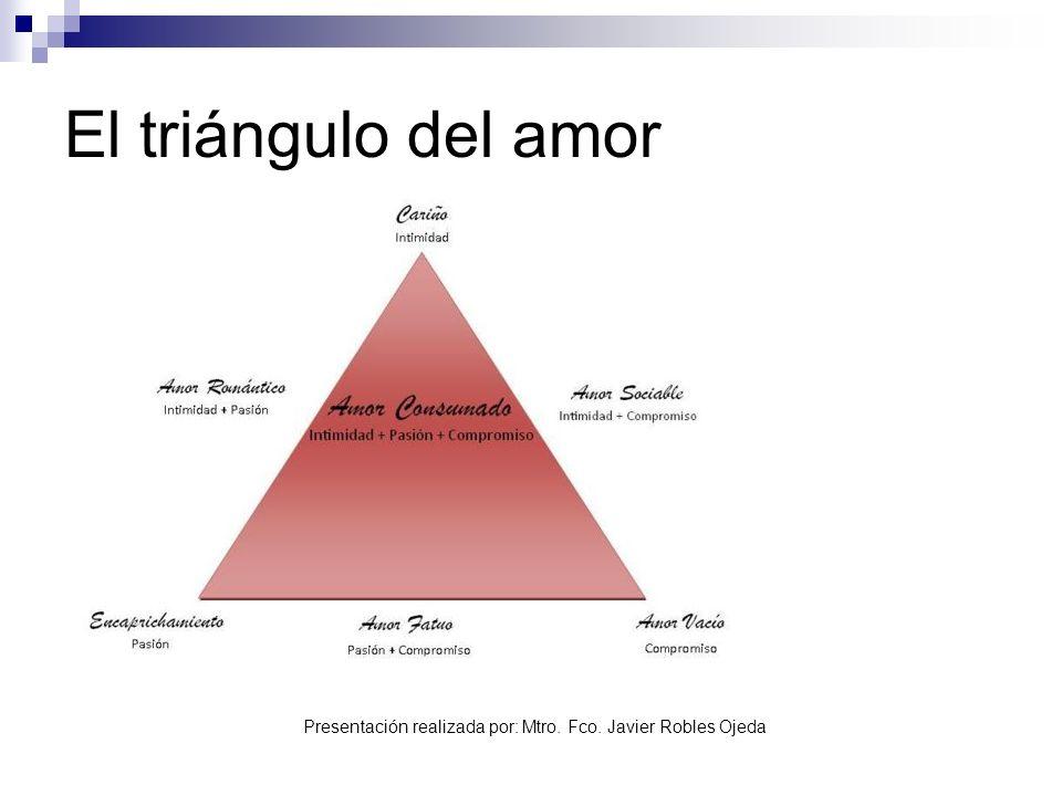 El triángulo del amor