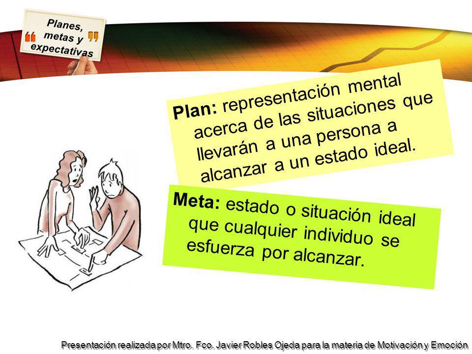 Plan: representación mental acerca de las situaciones que llevarán a una persona a alcanzar a un estado ideal.