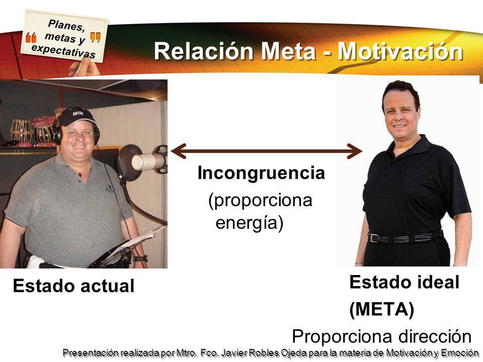 Relación Meta - Motivación