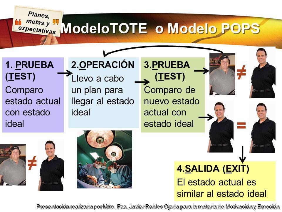 ModeloTOTE o Modelo POPS