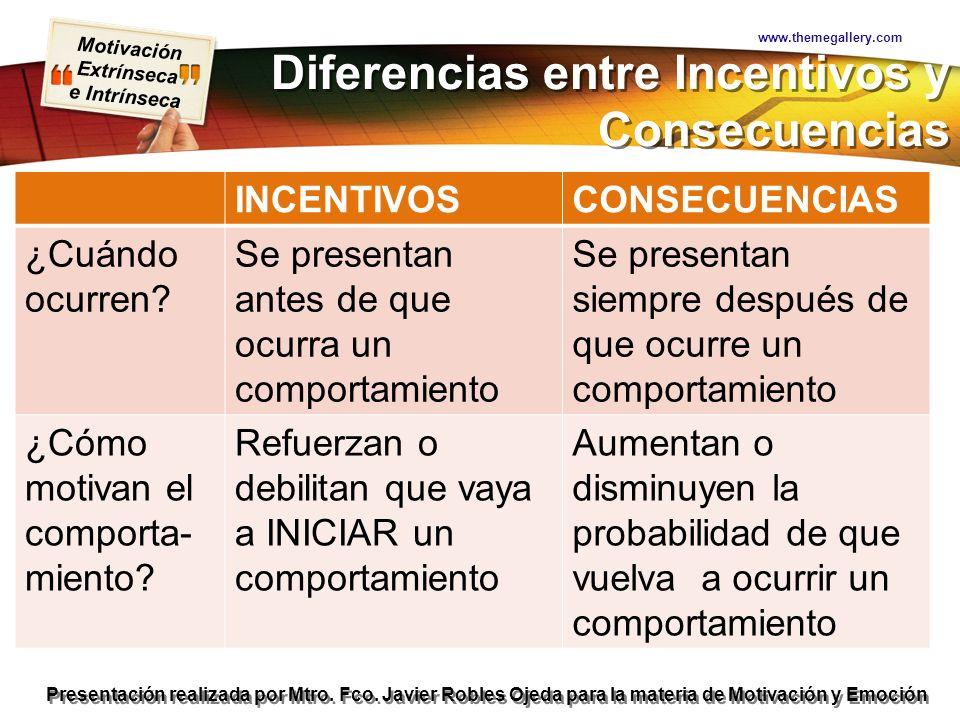 Diferencias entre Incentivos y Consecuencias