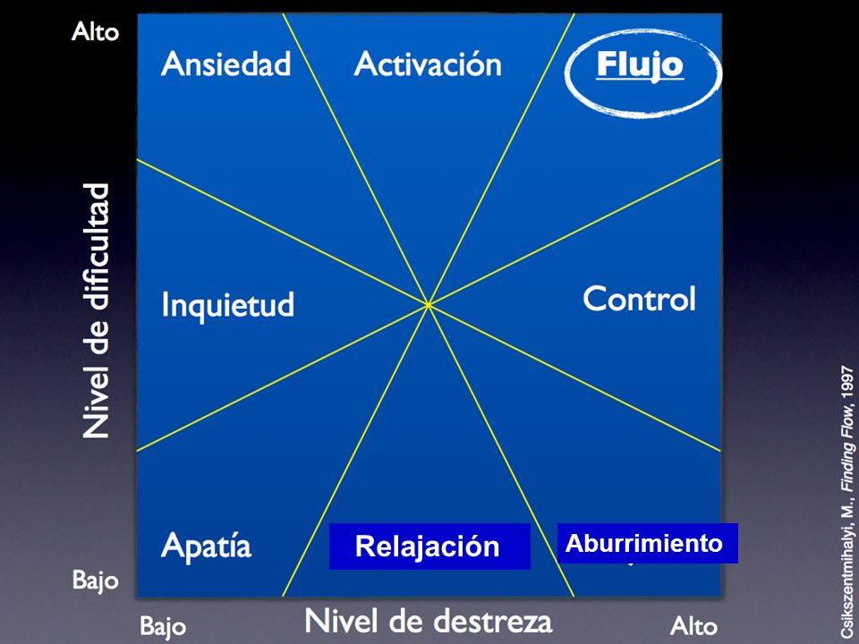 www.themegallery.com Relajación Aburrimiento