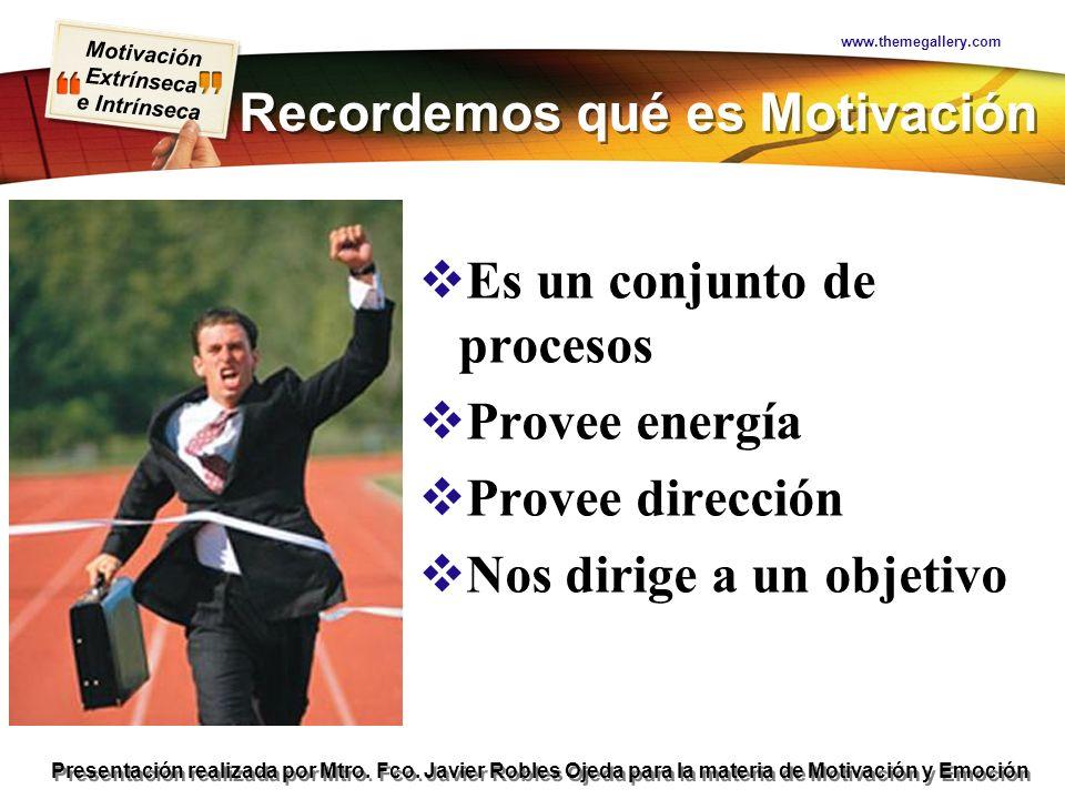 Recordemos qué es Motivación