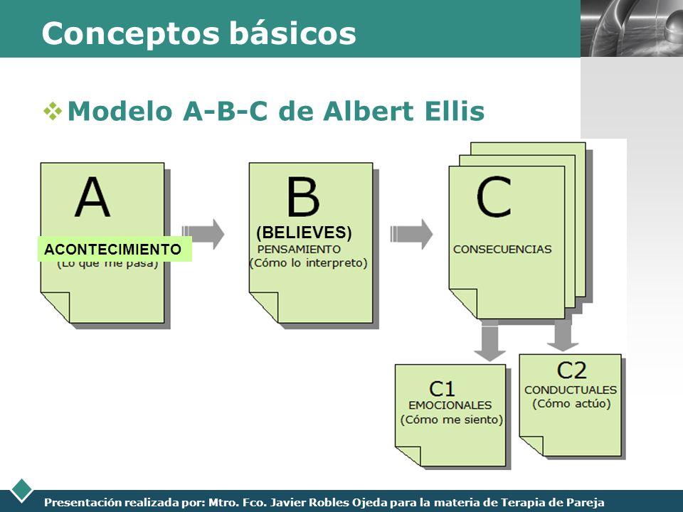 Conceptos básicos Modelo A-B-C de Albert Ellis (BELIEVES)