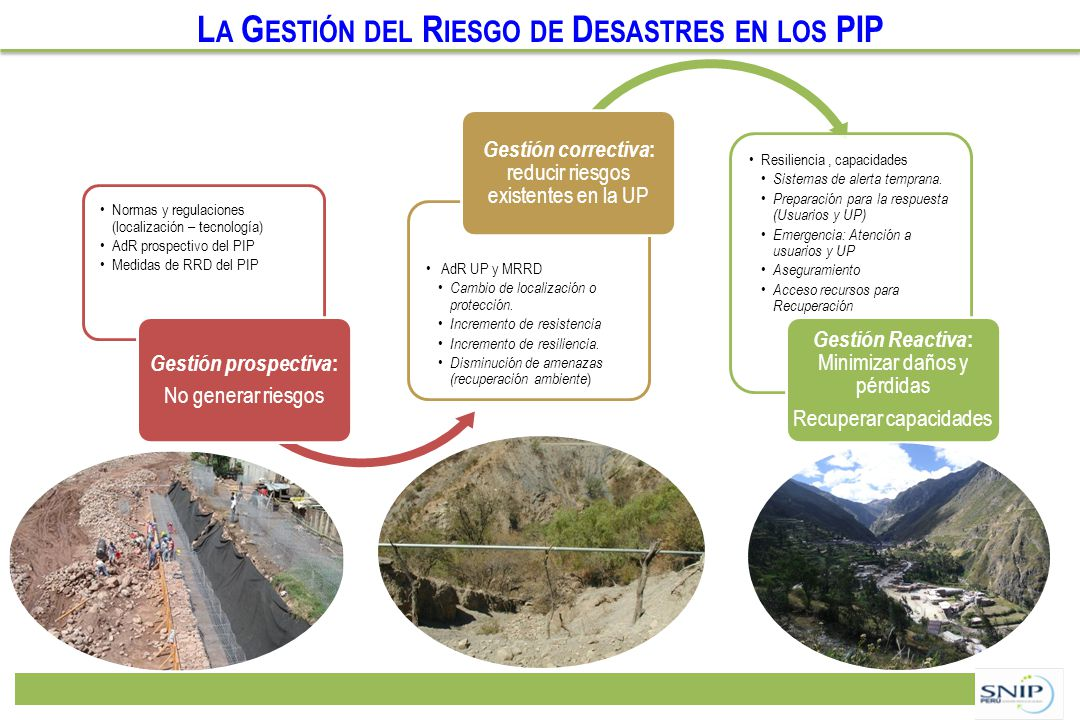 La Gestión del Riesgo de Desastres en los PIP