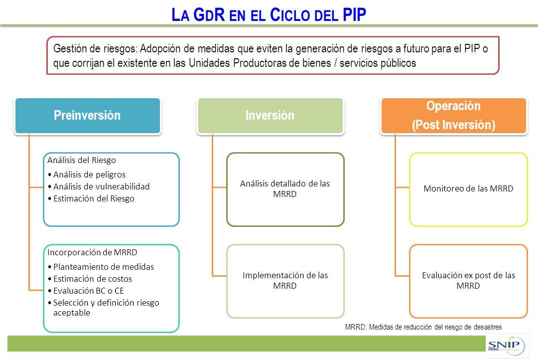 La GdR en el Ciclo del PIP