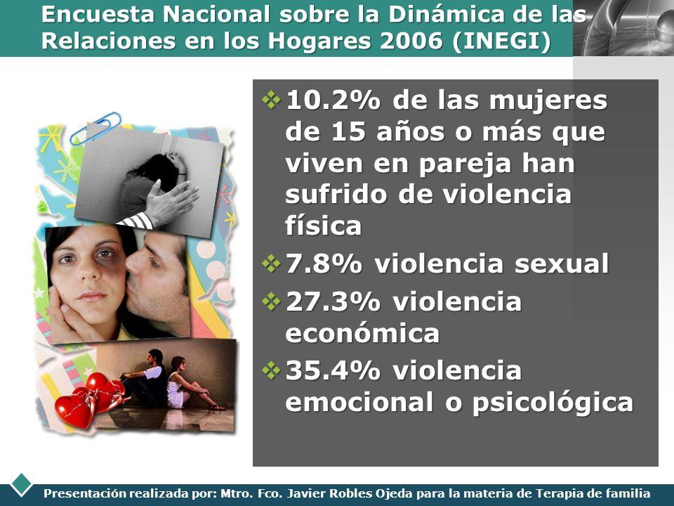 35.4% violencia emocional o psicológica