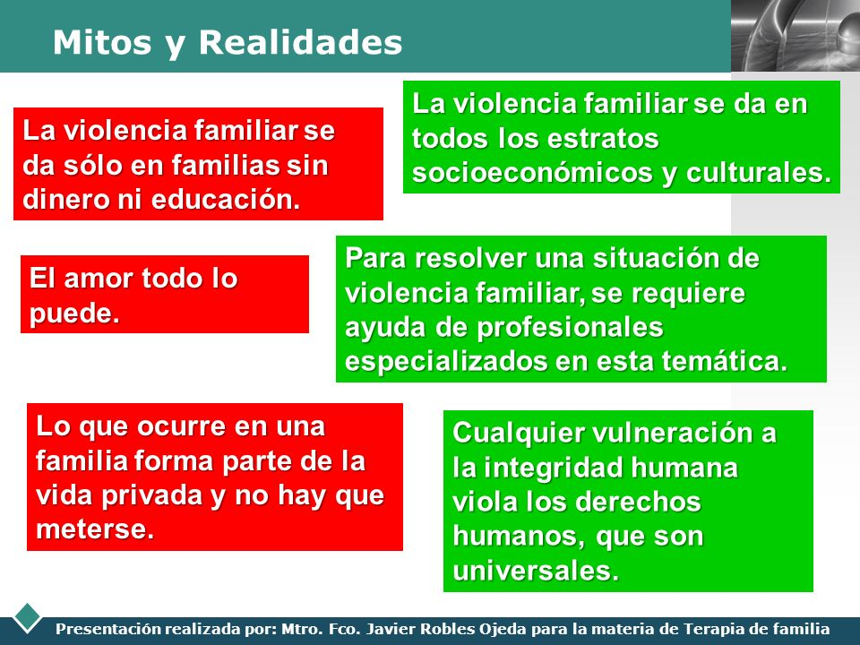 Mitos y RealidadesLa violencia familiar se da en todos los estratos socioeconómicos y culturales.