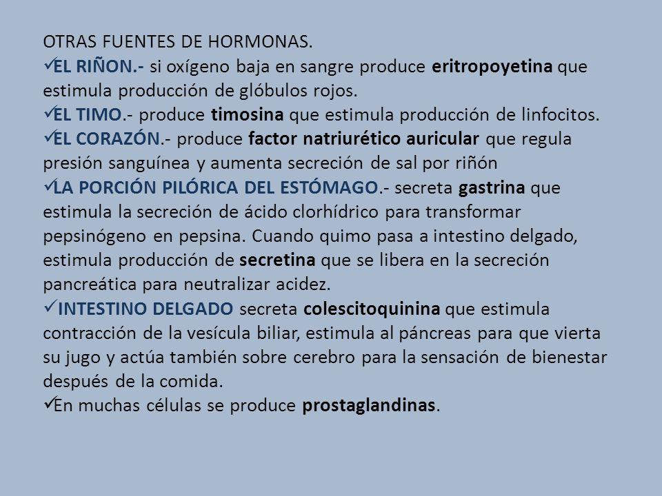 OTRAS FUENTES DE HORMONAS.