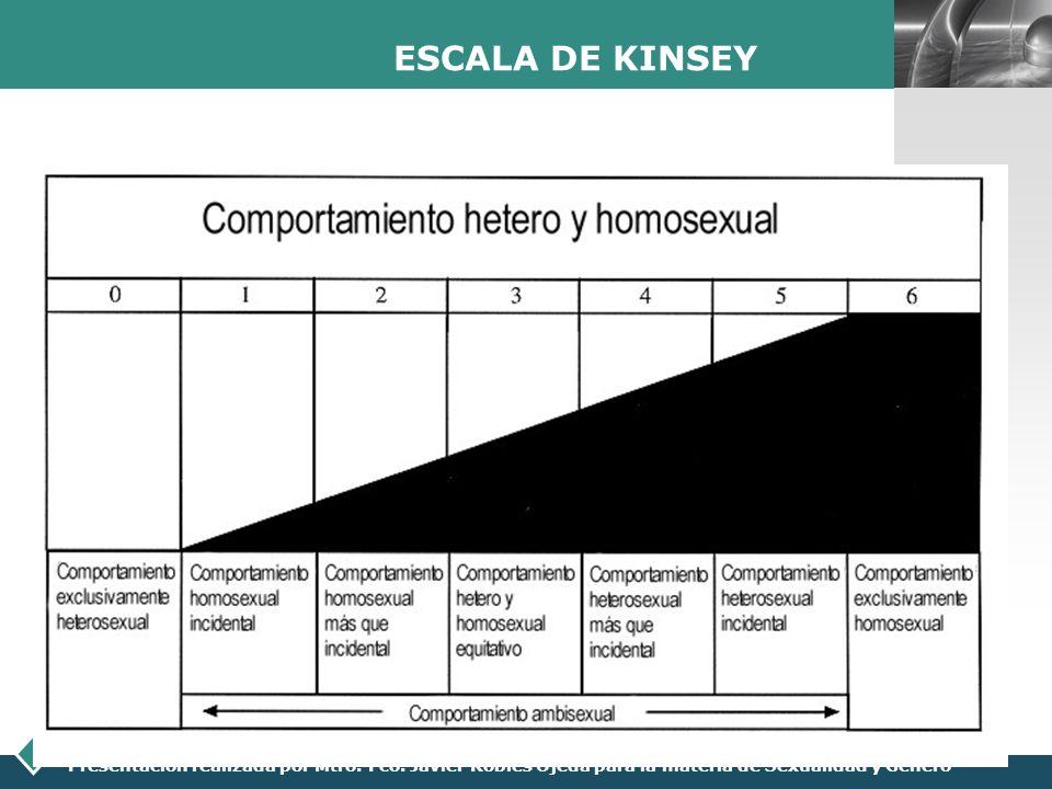 ESCALA DE KINSEY