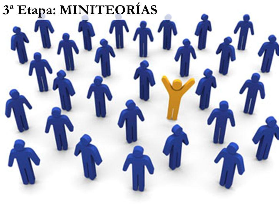 3ª Etapa: MINITEORÍAS www.themegallery.com