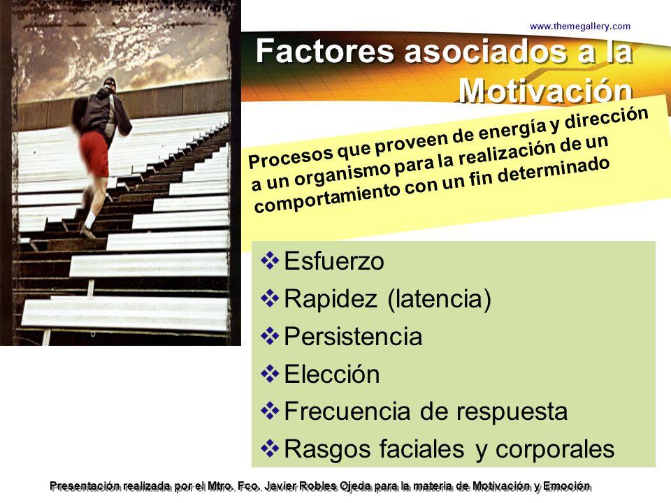 Factores asociados a la Motivación