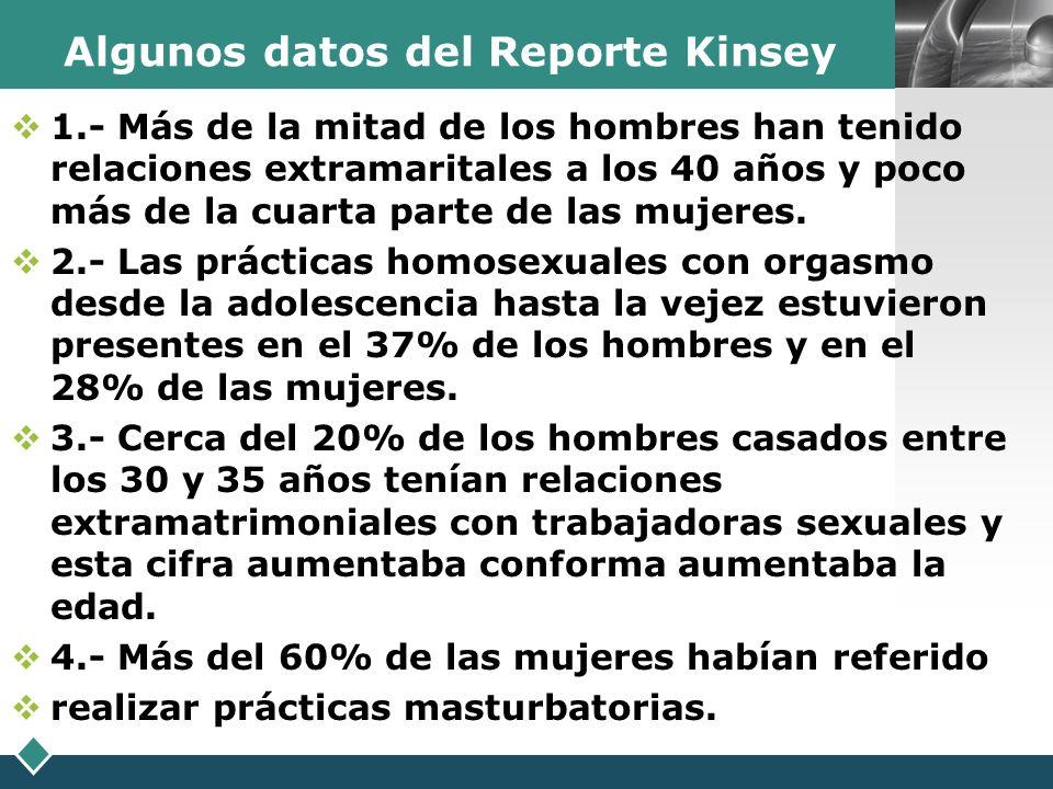 Algunos datos del Reporte Kinsey