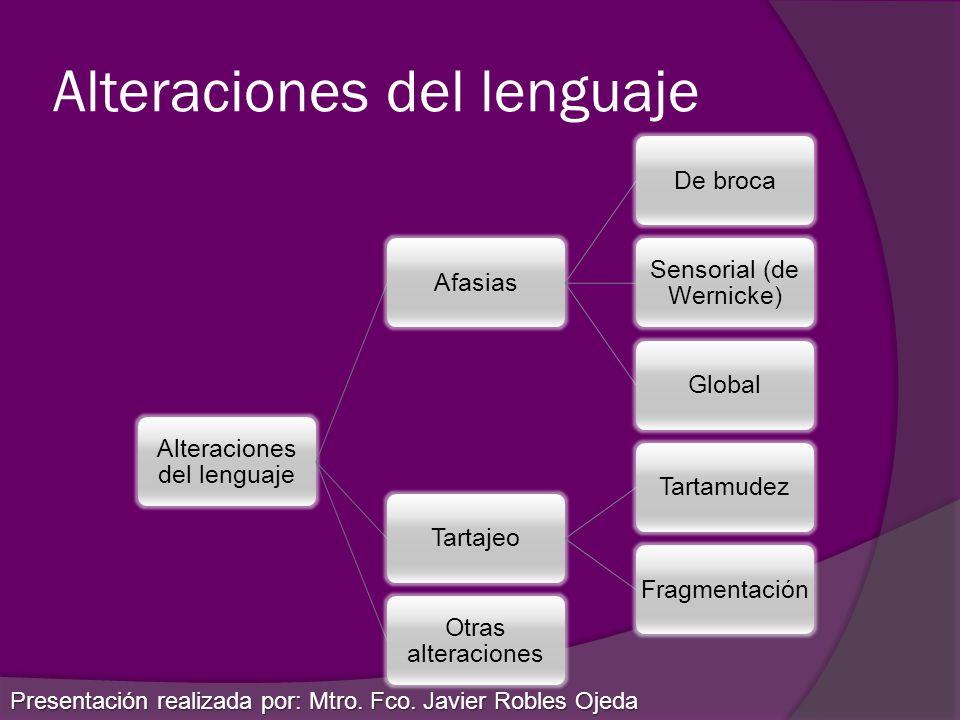 Alteraciones del lenguaje