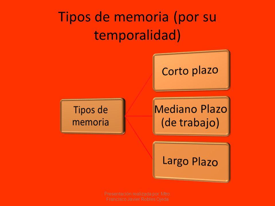 Tipos de memoria (por su temporalidad)
