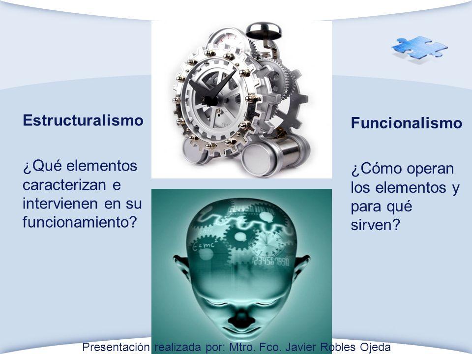¿Qué elementos caracterizan e intervienen en su funcionamiento