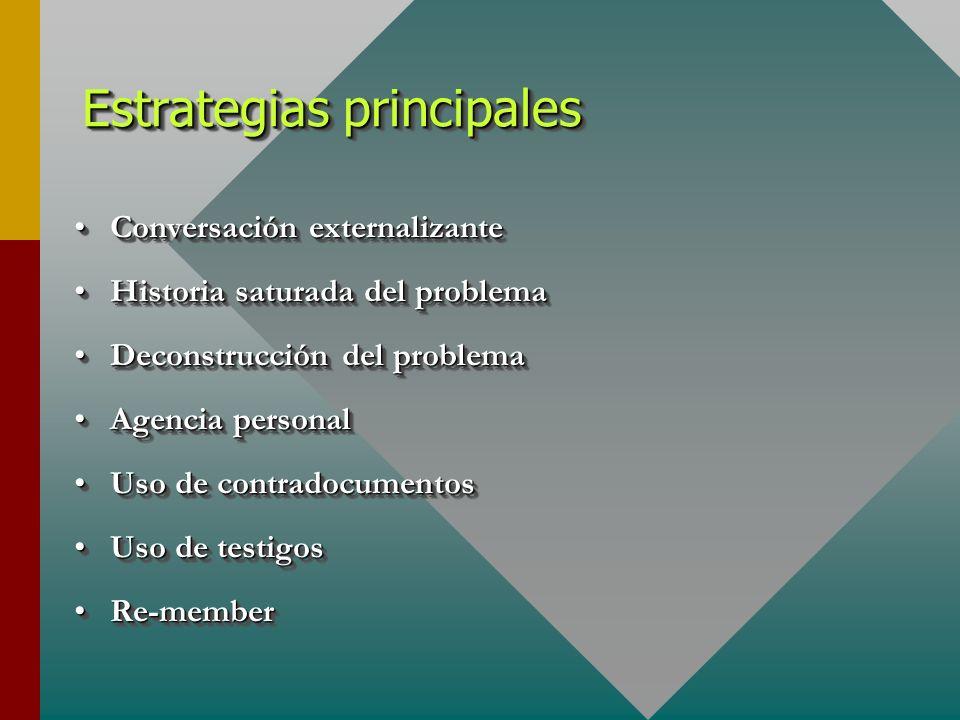 Estrategias principales