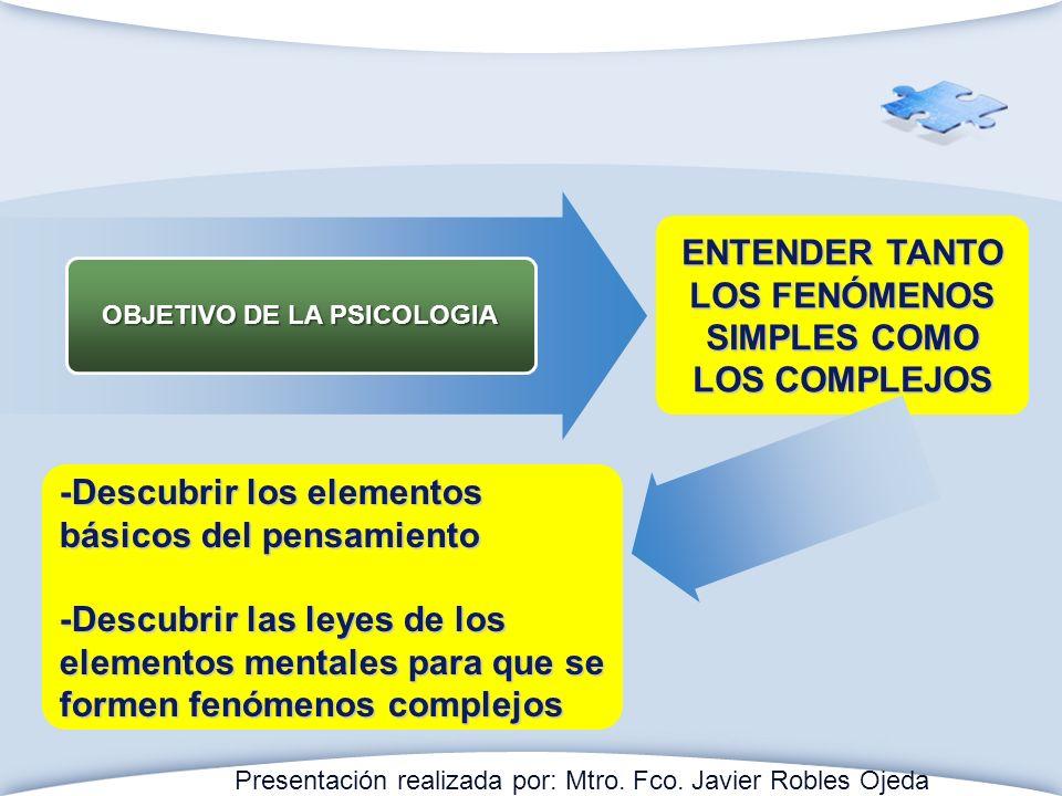 ENTENDER TANTO LOS FENÓMENOS SIMPLES COMO LOS COMPLEJOS