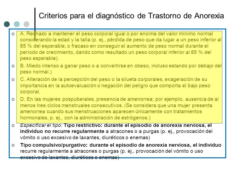 Criterios para el diagnóstico de Trastorno de Anorexia