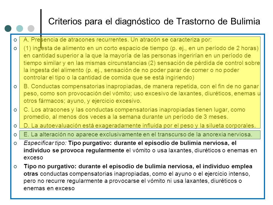 Criterios para el diagnóstico de Trastorno de Bulimia