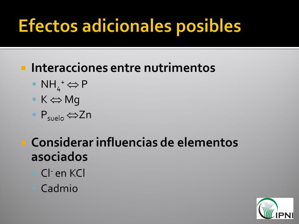 Efectos adicionales posibles