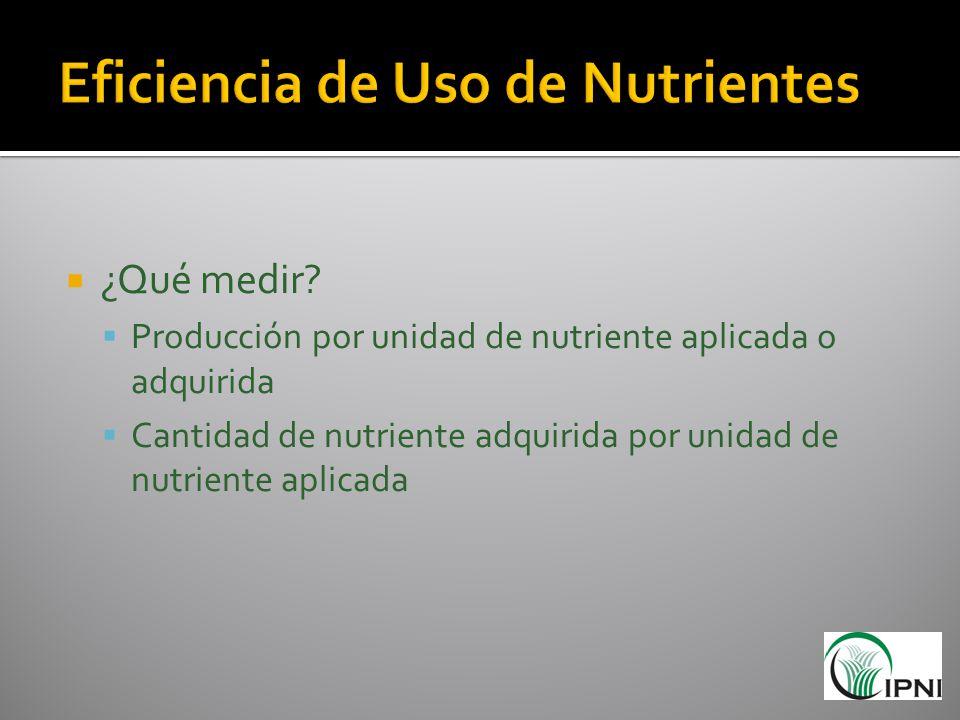 Eficiencia de Uso de Nutrientes