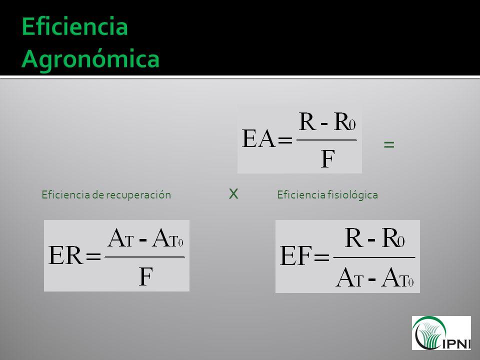 Eficiencia Agronómica