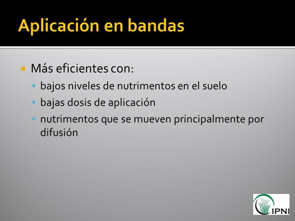 Aplicación en bandas Más eficientes con: