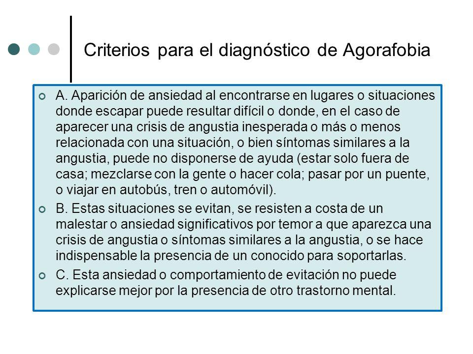 Criterios para el diagnóstico de Agorafobia