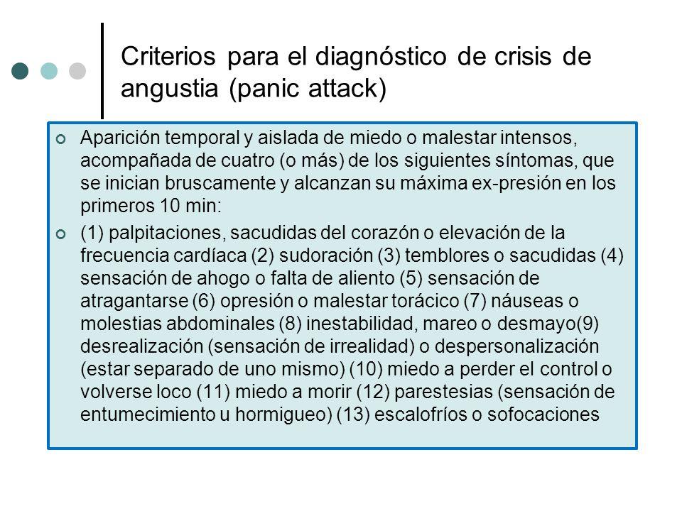 Criterios para el diagnóstico de crisis de angustia (panic attack)
