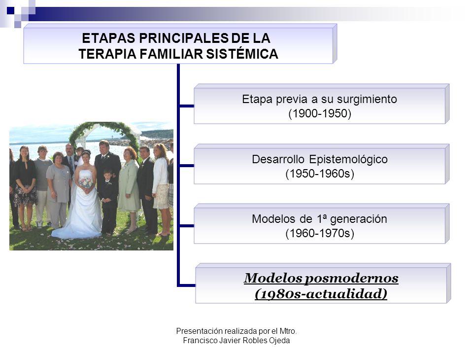 Presentación realizada por el Mtro. Francisco Javier Robles Ojeda