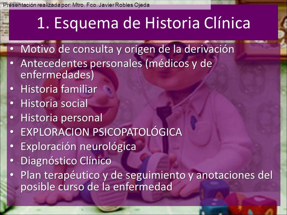 1. Esquema de Historia Clínica