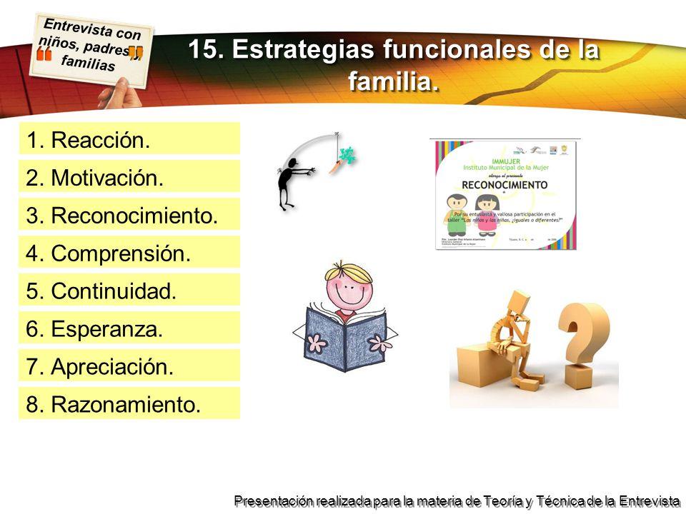 15. Estrategias funcionales de la familia.