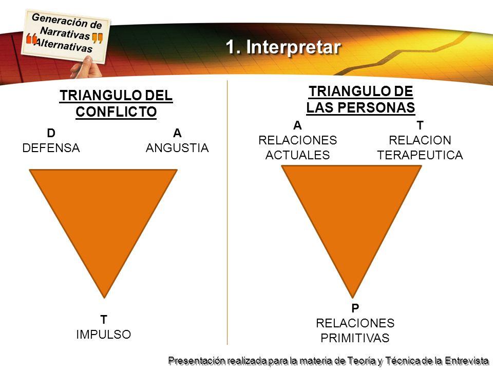 TRIANGULO DE LAS PERSONAS TRIANGULO DEL CONFLICTO