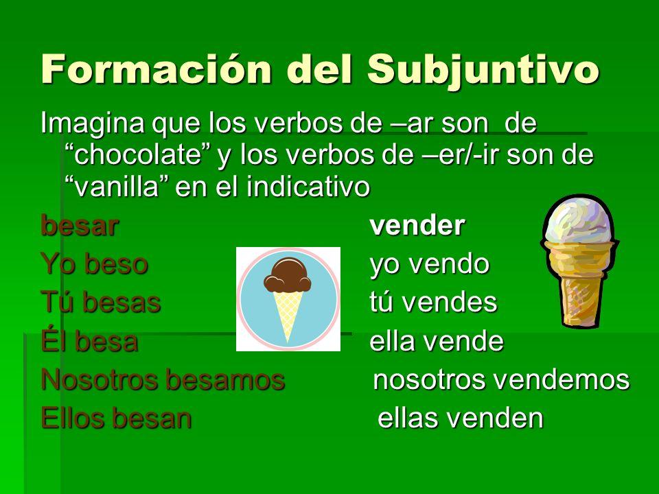 Formación del Subjuntivo