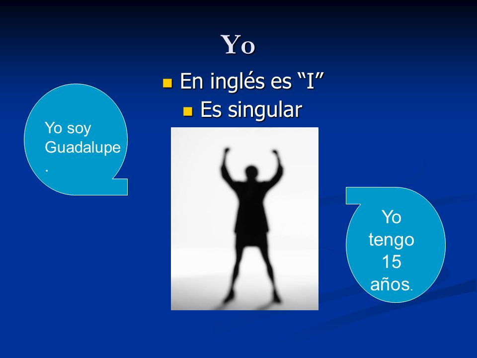 Yo En inglés es I Es singular Yo soy Guadalupe. Yo tengo 15 años.